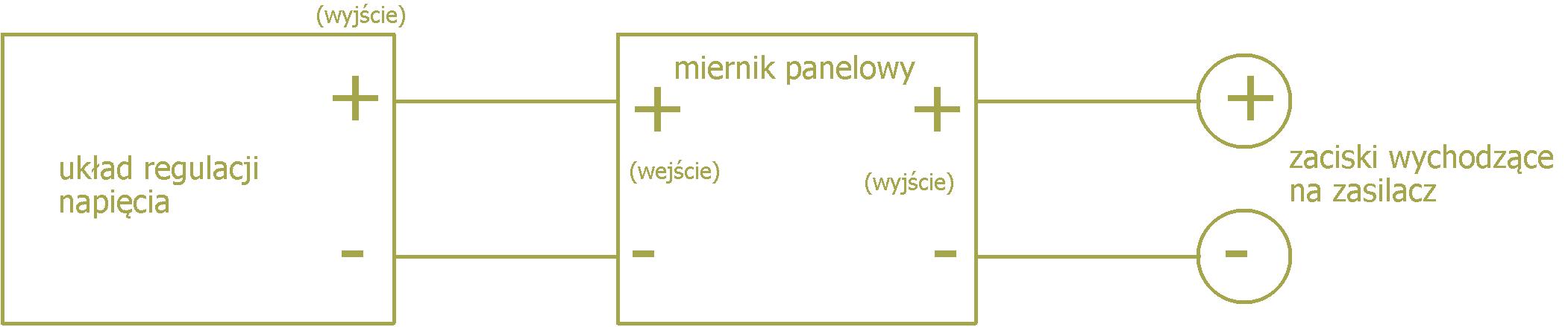 podl_miernik_2